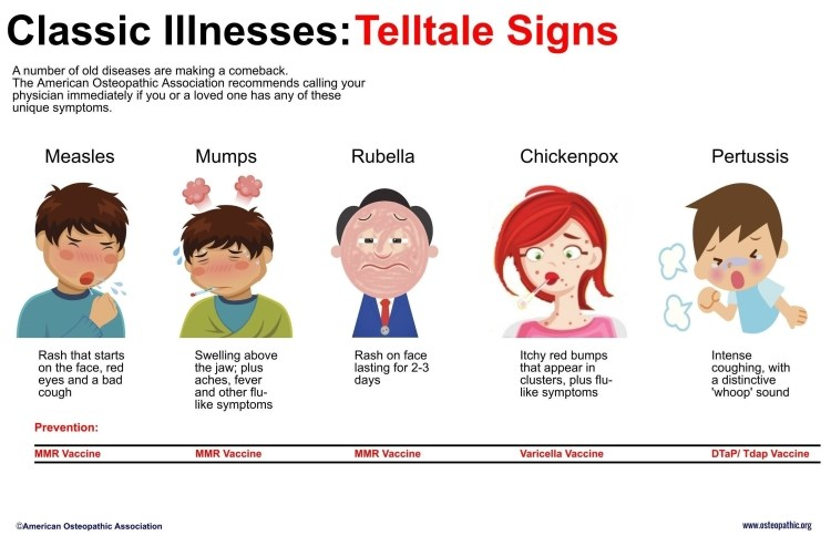 Education effort provides measles/pertussis cheat sheet