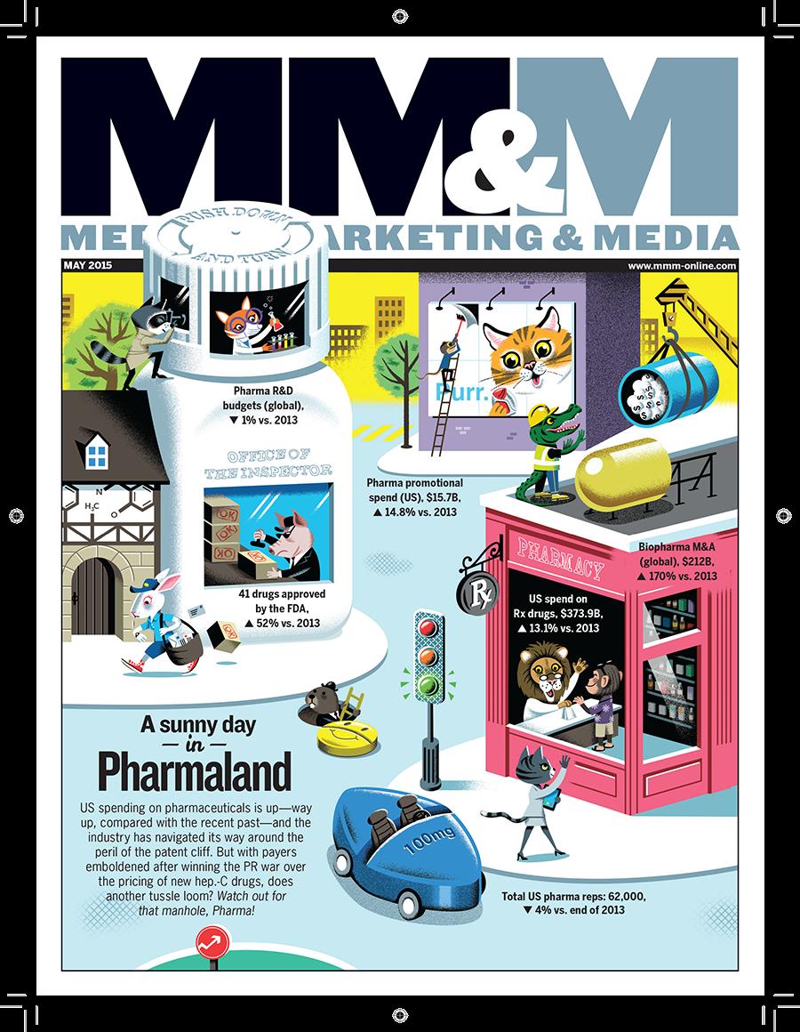 Pharma Report: A Sunny Day in Pharmaland