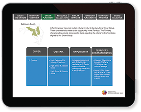Healthcare Regional Marketing's digital sales tool Regional Intelligence 360 in its iPad iteration