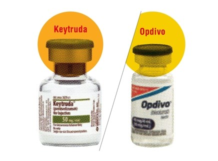 Merck outspends Bristol-Myers Squibb on journal ads for Keytruda