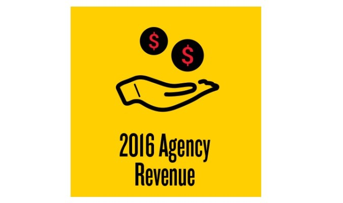 The top 100 healthcare agencies, ranked by 2016 revenue