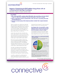 Impact of displaying in-EHR patient drug prices with or without patient savings messages